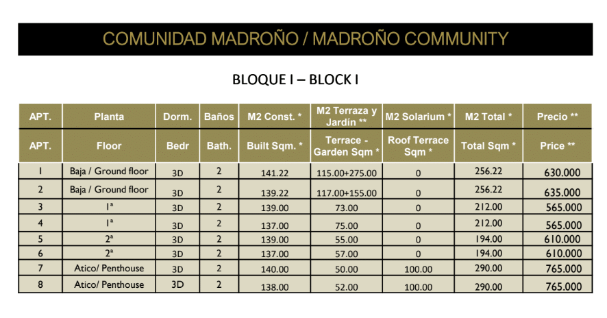 Madrono Apartments - Las Colinas Golf - Your Move Spain